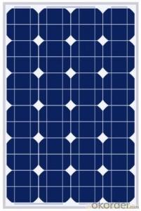 Polycrystalline Solar Panel  (25W—310W)