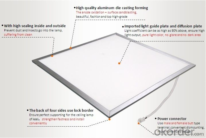 LED PANEL LIGHT HIGH BRIGHTNESS WITH RA80 30X30CM 24W