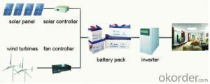 lead acid battery 2 v 600 ah for solar system