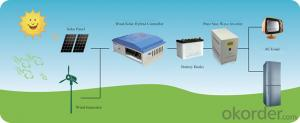 Wind Solar Hybrid Controller 3KW PWM Stepless Unload Mode