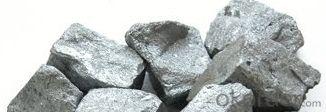 best quality Calcium silicon aluminum barium ferroalloy,SiAlBaCa ferroalloy