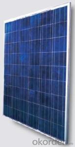 Solar Panels for residential and commercial projects