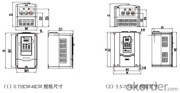 High Quality Variable-frequency drive-lx3100_01