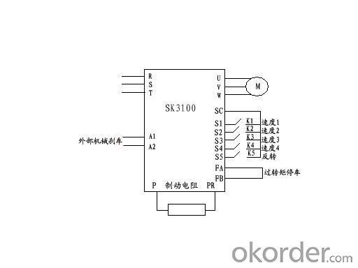 LI XIANG Variable-frequency drive-lx3000-01