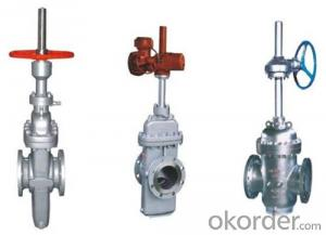 Gate Valve of High Pressure Forged Steel with API Standard