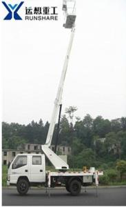 Vehicle mounted platform with four models