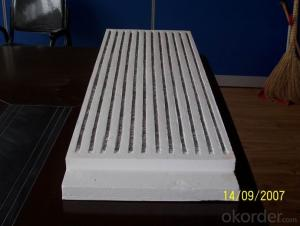 Ceramic Fiber Heat Panels for Different Furnaces