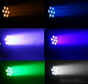 Led Par Light for Stage Show with Model RL-LED21