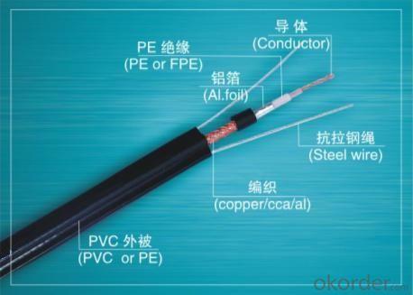 Polyethylene(PE) insulated RF cable SYKV-75-9