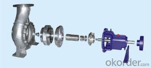 Electric Petrochemical Processing Pump Unit