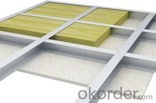 Fireproof Protection Calcium Silicate Board