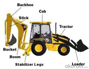 CMAX  LOADER SERIE - BACKHOE LOADER - 3CX - 17 super