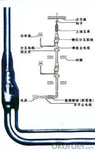 Assembled prefabricated branch cable FZ-W-4