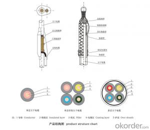 Assembled prefabricated branch cable FZ-NHVV-5