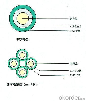 Assembled prefabricated branch cable FZ-W