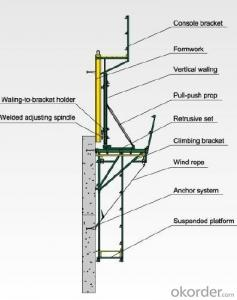 Cantilever Formwork with High Quality in Construction Buildings