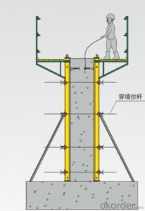 CB-240 of Cantilever Formwork in Chinese  Construction Market