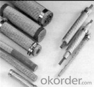 Aluminum Conductor Alloy Reinforced(ACAR)