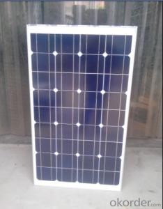285 W Monocrystalline Solar Panel with 25 Year Warranty  CNBM