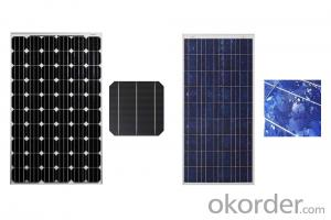 36W Mini  Monocrystalline  Solar Panel  with High Efficiency CNBM