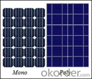 75W Mini   Monocrystalline  Solar Panel  CNBM