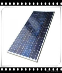 20W Poly solar Panel Small Solar Panel Manufacturer in China CNBM