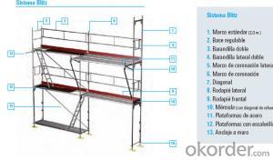 Steel Facade Scaffolding Guardrail for good sale CNBM