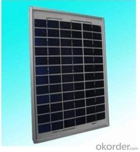 Solar Monocrystalline  Series (20W—25W) CNBM