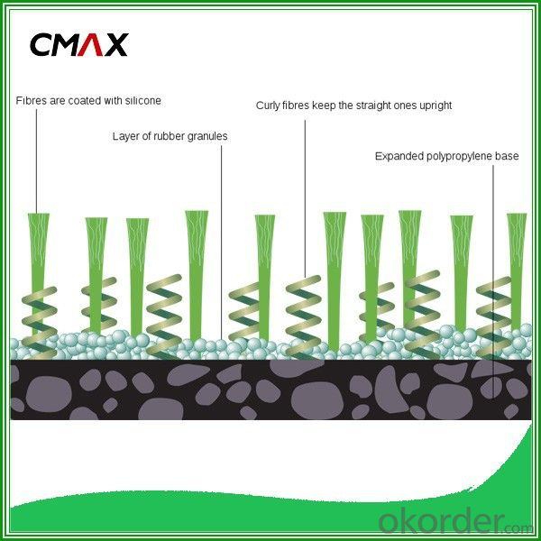 Artificial Synthetic Sporting Grass Turf Lawn Carpet for Sporting and Landscaping Field