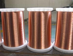 Copper Clad Aluminum Magnesium Alloy Wire in China