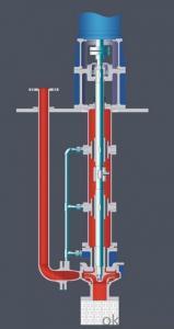 HYK/HYS Series Chemical Submerged Pump(API 610)