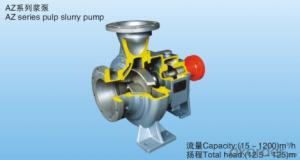 AZA Series Pulp pump(ISO2858, ISO5199, API682)