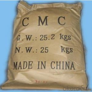 Sodium Carboxymethyl Cellulose CMC in Building Materials
