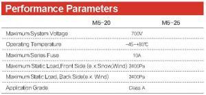 125mm Series CNBM Solar Monocrystalline (20W—25W)