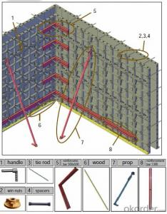 Plastic Concrete Formwork Accessories for Construction
