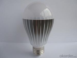 G60-7W LED Bulb Series TÜV Rheinland CE Certified