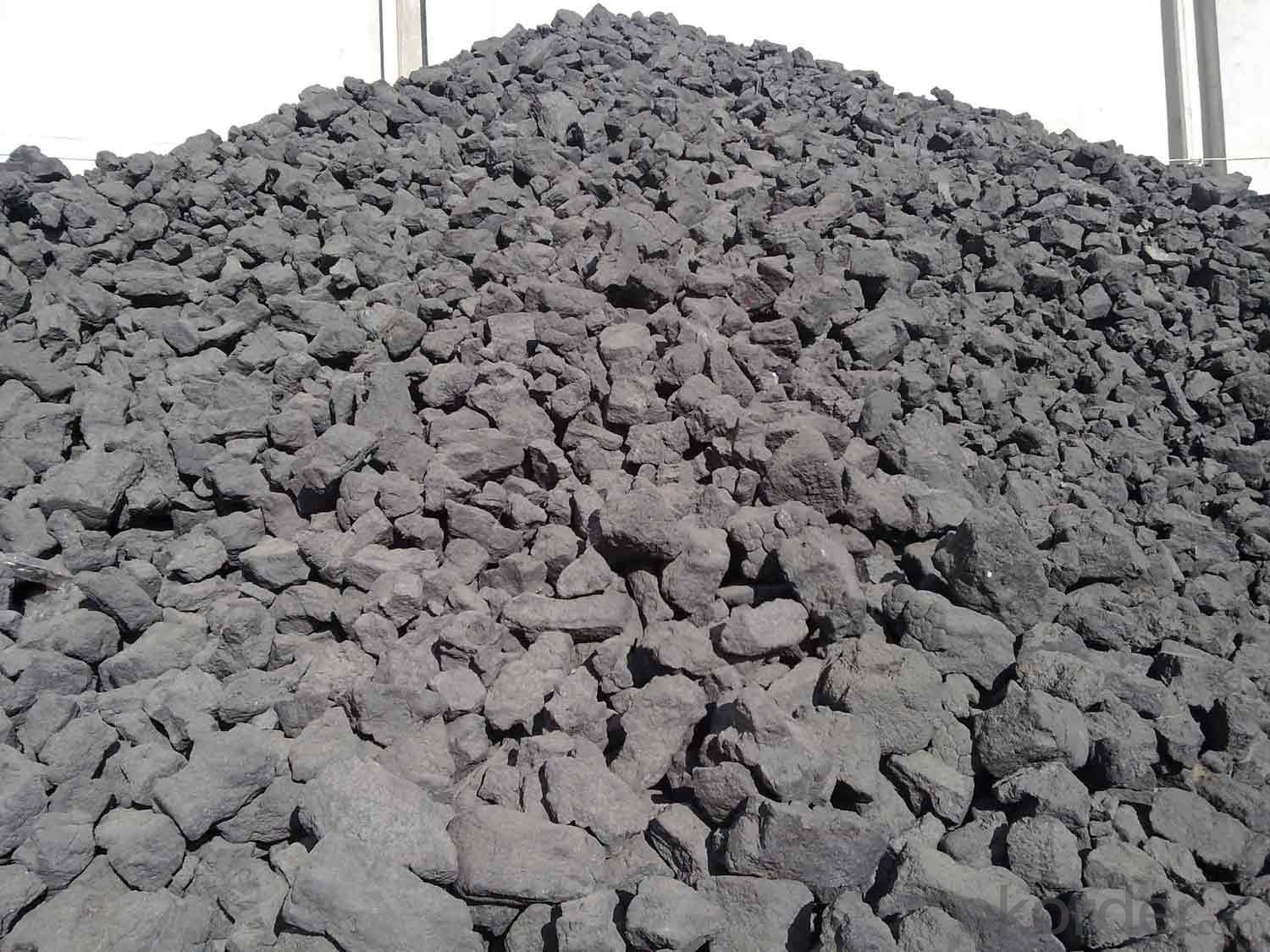 M 40  80%   Metallurgical   Coke