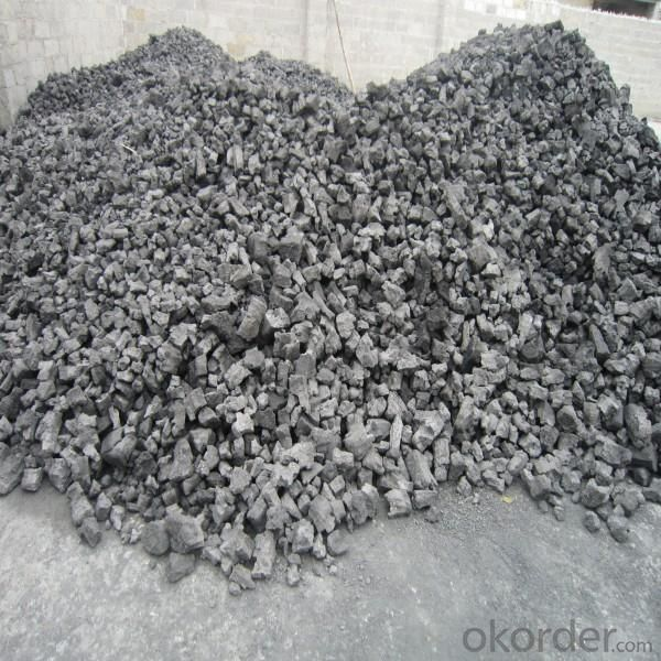 Metallurgical Coke  :  40 --  100  mm