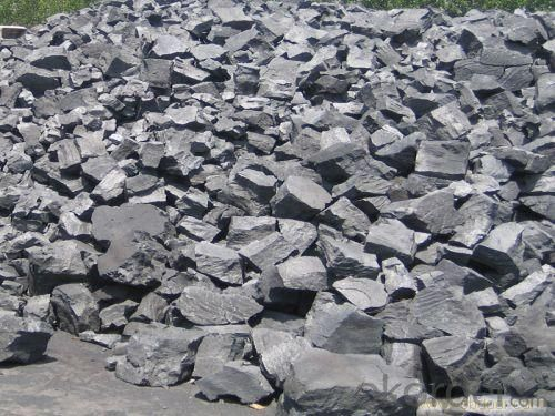 CSR 60%   Metallurgical Coke