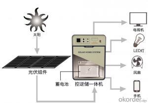 Off-grid Solar Power System JS-SPS-300