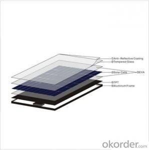 Monocrystalline Solar Panel Grade-A Solar Cell