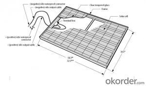 72 Monocrystalline Solar 125*125mm Cells 235w