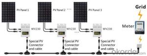 KD-WV250 Series Micro Inverter,High Efficiency & Best Cost-Effectiveness