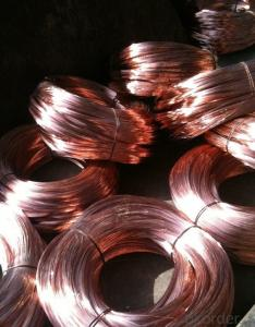 Copper Clad Iron Wire/ Made in China Low Price with Good Quality