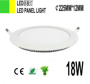 LED Panel 22-24W Recessed Type Light