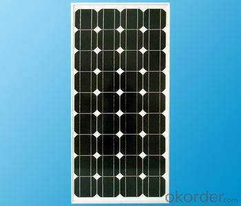 20W18V Mono Solar Panel,High Quality,Hot Sales