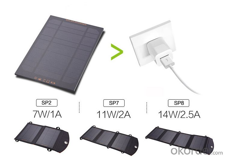 Power Bank With High Efficiency Folable Solar Panel 5.5V/10.5W
