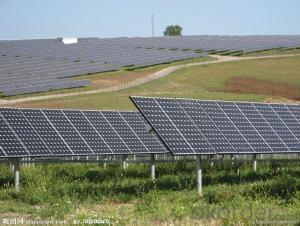 Poly 255W Solar Panel CE/IEC/TUV/UL Certificate