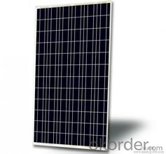 Poly 220W Solar Panel CE/IEC/TUV/UL Certificate