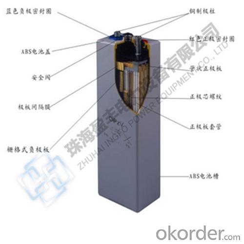 OPZV Tubular Battery 2V 500/600/800/1000/1500AH